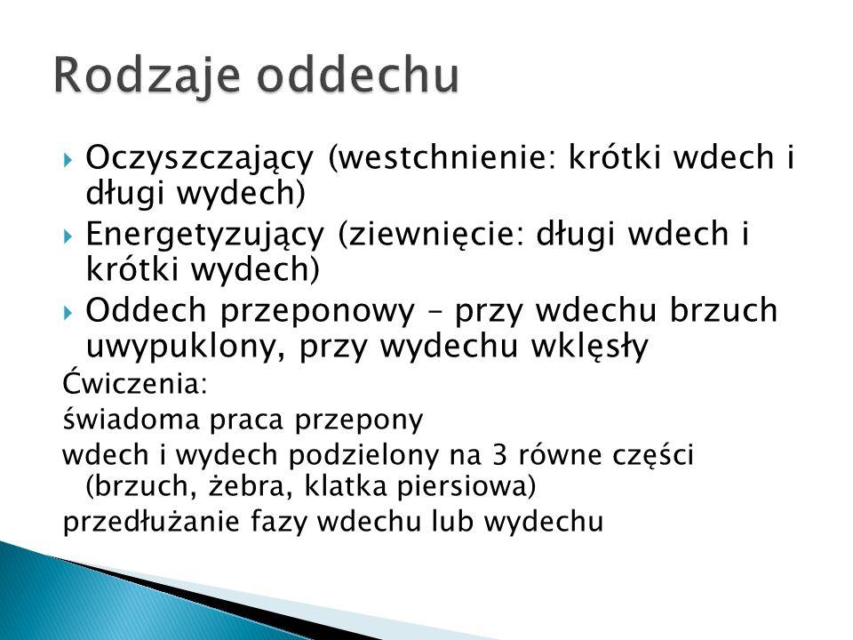 Rodzaje oddechu Oczyszczający (westchnienie: krótki wdech i długi wydech) Energetyzujący (ziewnięcie: długi wdech i krótki wydech)