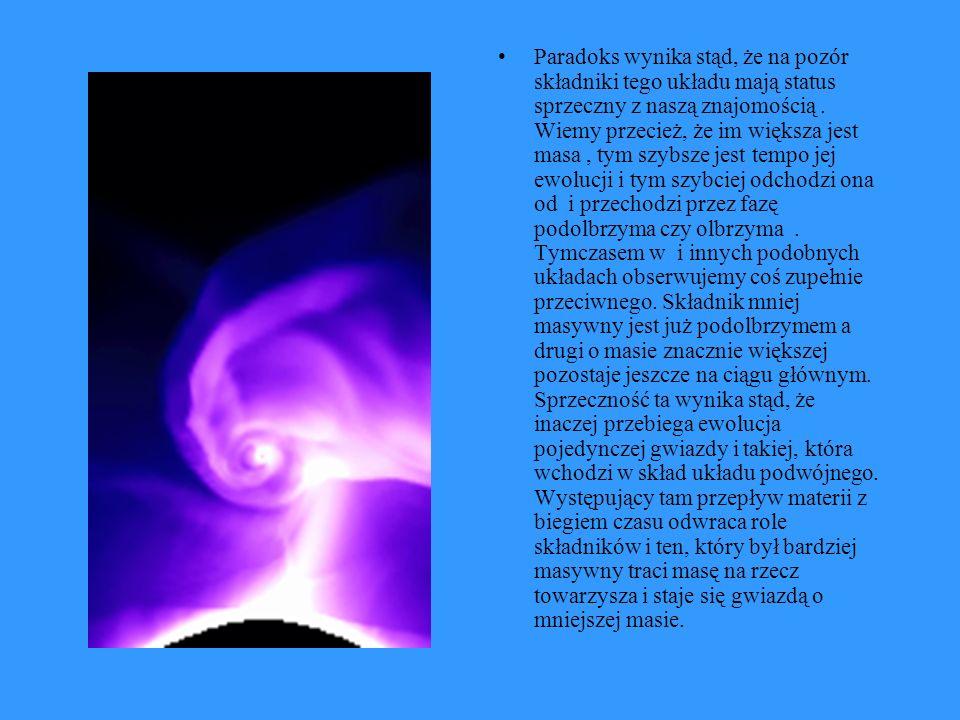 Paradoks wynika stąd, że na pozór składniki tego układu mają status sprzeczny z naszą znajomością .