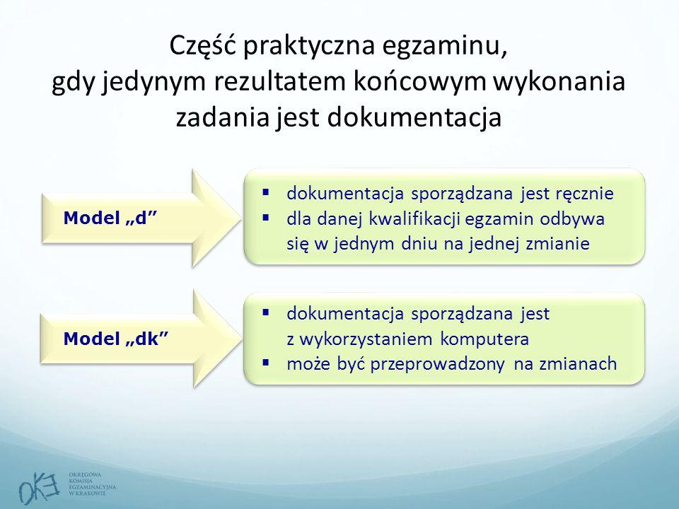 Część praktyczna egzaminu, gdy jedynym rezultatem końcowym wykonania zadania jest dokumentacja