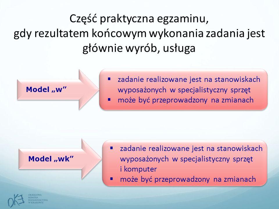 Część praktyczna egzaminu, gdy rezultatem końcowym wykonania zadania jest głównie wyrób, usługa