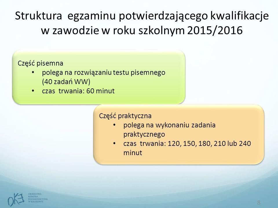Struktura egzaminu potwierdzającego kwalifikacje w zawodzie w roku szkolnym 2015/2016