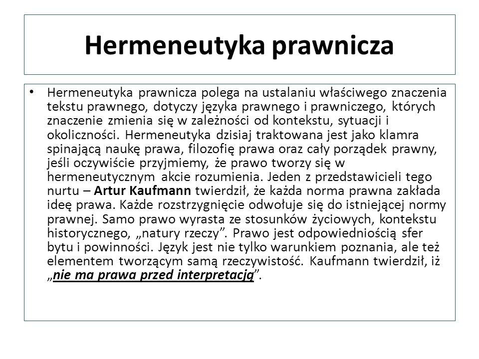 Hermeneutyka prawnicza