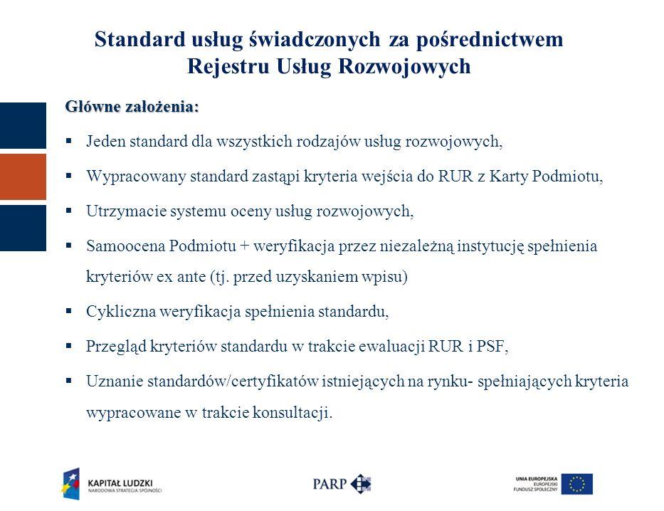 Standard usług świadczonych za pośrednictwem Rejestru Usług Rozwojowych