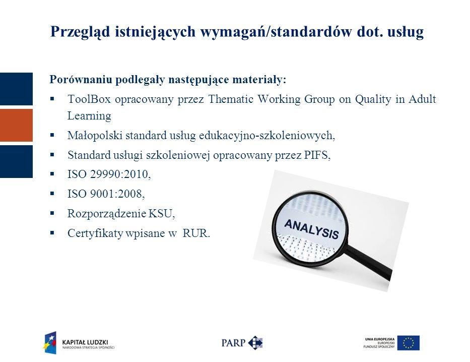 Przegląd istniejących wymagań/standardów dot. usług