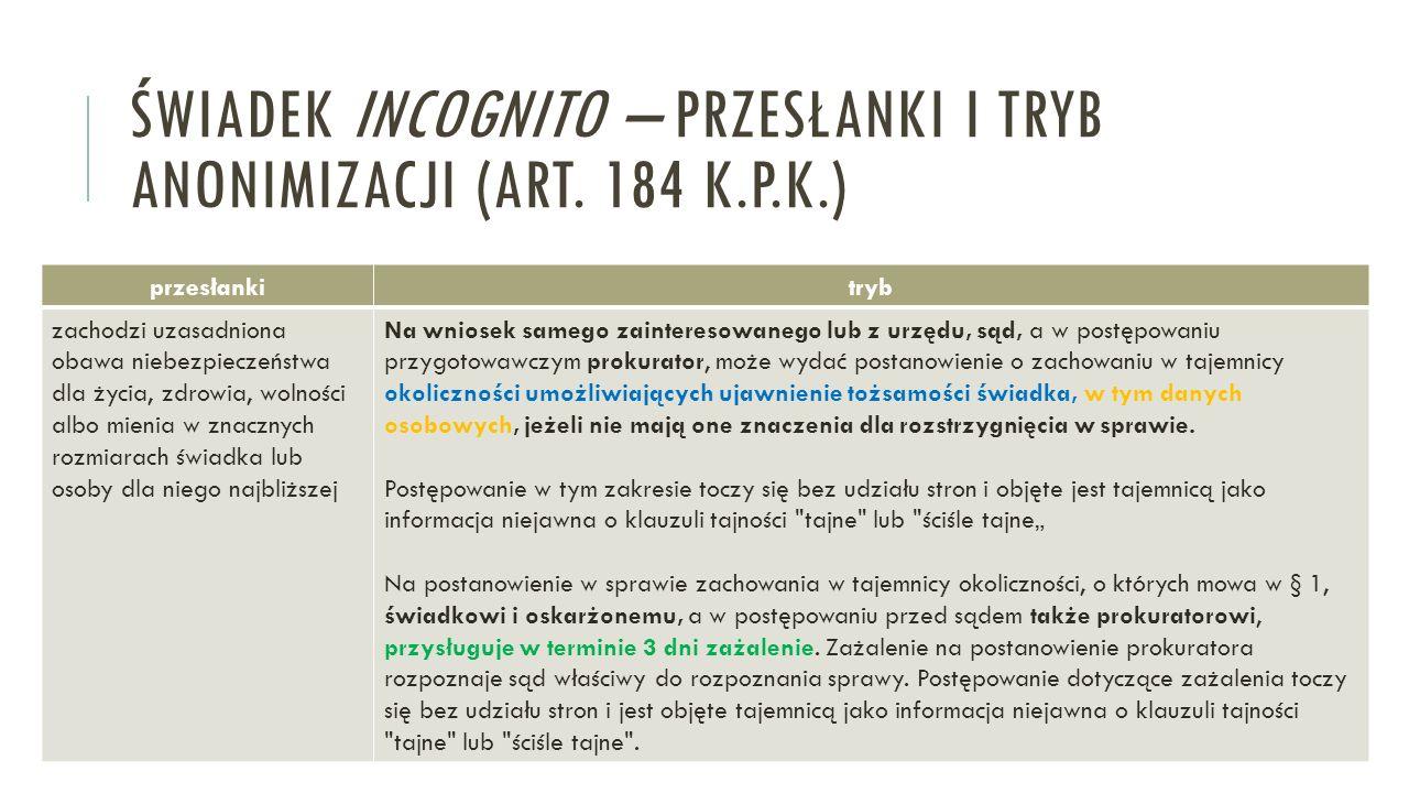 Świadek incognito – przesłanki i tryb anonimizacji (art. 184 k.p.k.)
