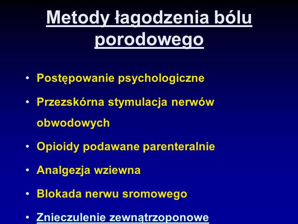 Metody łagodzenia bólu porodowego