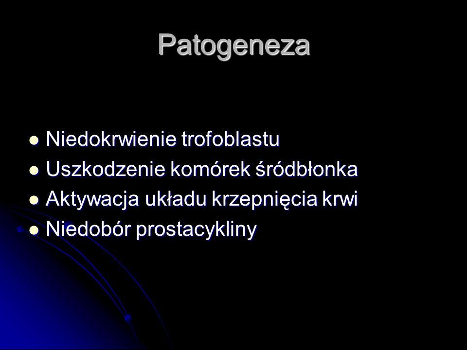 Patogeneza Niedokrwienie trofoblastu Uszkodzenie komórek śródbłonka