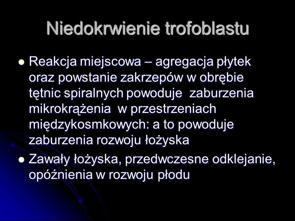 Niedokrwienie trofoblastu