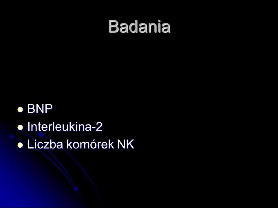 Badania BNP Interleukina-2 Liczba komórek NK