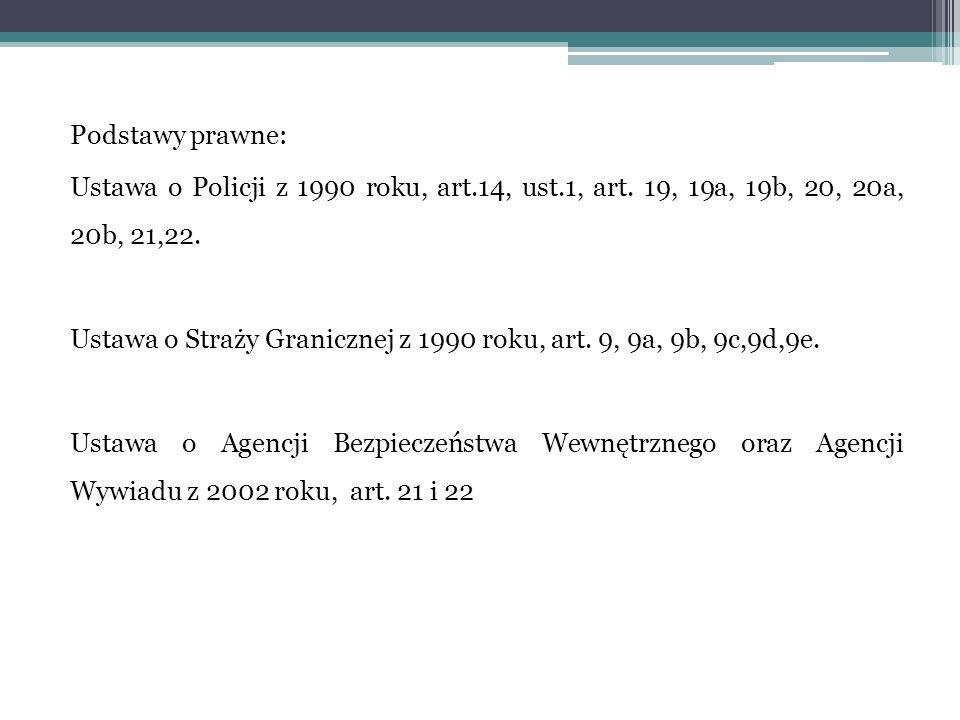 Podstawy prawne: Ustawa o Policji z 1990 roku, art. 14, ust. 1, art