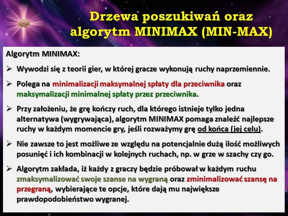 Drzewa poszukiwań oraz algorytm MINIMAX (MIN-MAX)