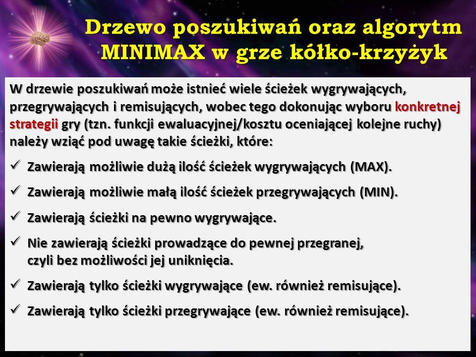Drzewo poszukiwań oraz algorytm MINIMAX w grze kółko-krzyżyk