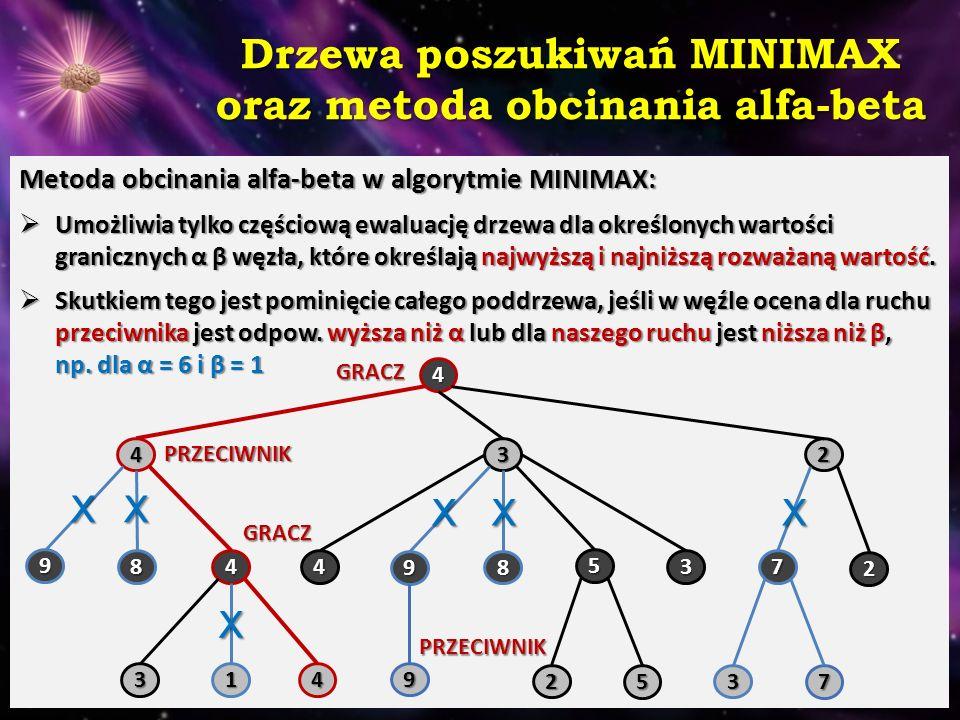 Drzewa poszukiwań MINIMAX oraz metoda obcinania alfa-beta