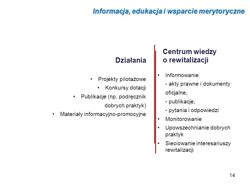 Informacja, edukacja i wsparcie merytoryczne
