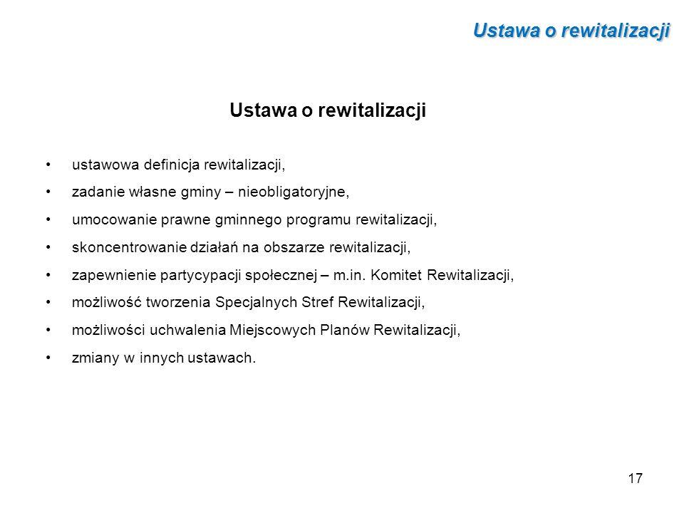 Ustawa o rewitalizacji