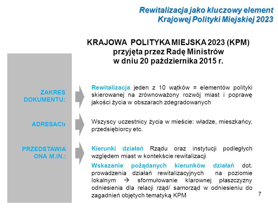KRAJOWA POLITYKA MIEJSKA 2023 (KPM) przyjęta przez Radę Ministrów
