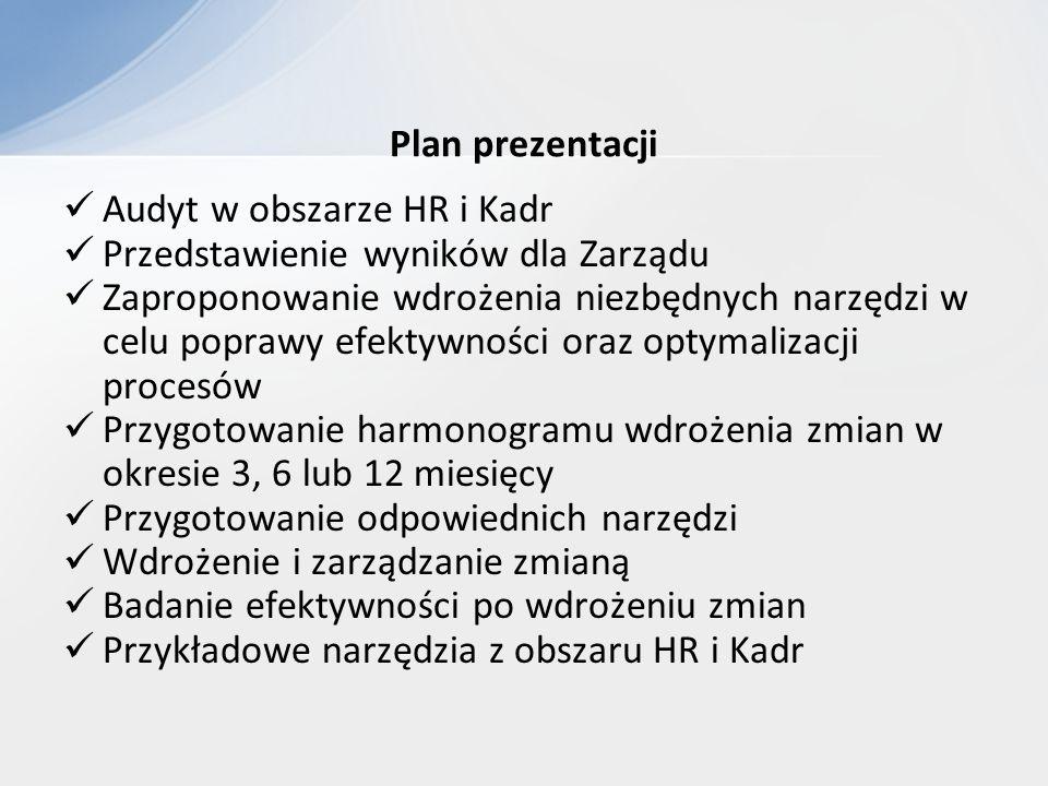Plan prezentacji Audyt w obszarze HR i Kadr. Przedstawienie wyników dla Zarządu.