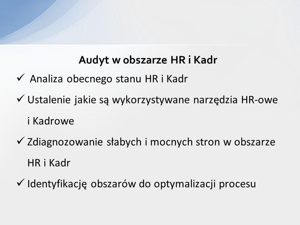 Audyt w obszarze HR i Kadr