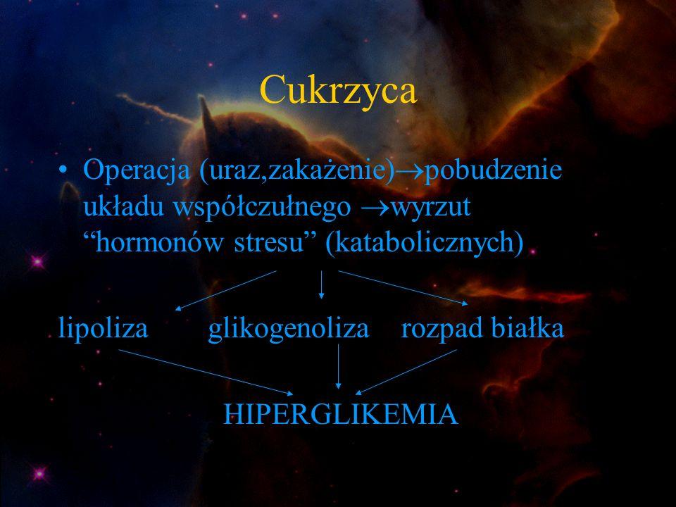 Cukrzyca Operacja (uraz,zakażenie)pobudzenie układu współczułnego wyrzut hormonów stresu (katabolicznych)