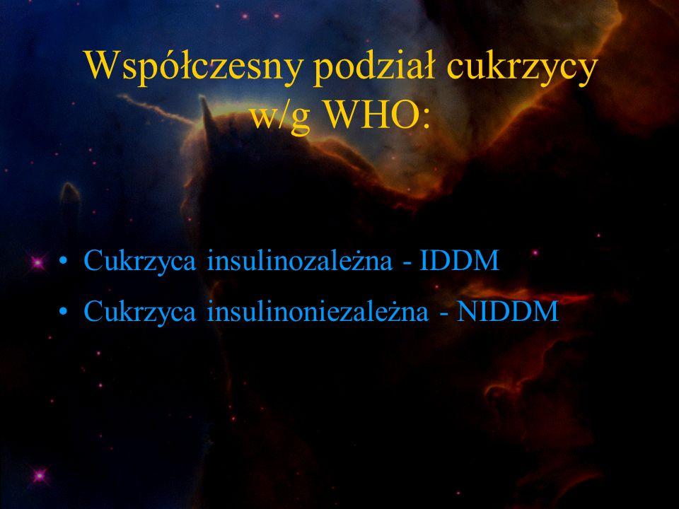 Współczesny podział cukrzycy w/g WHO: