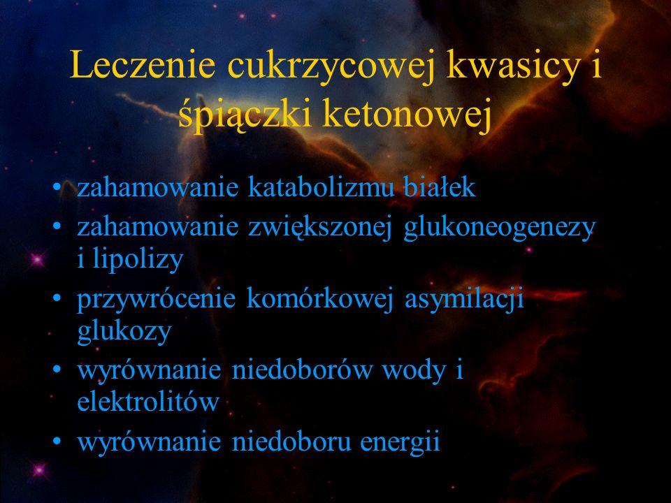 Leczenie cukrzycowej kwasicy i śpiączki ketonowej