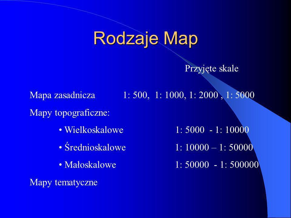 Rodzaje Map Przyjęte skale