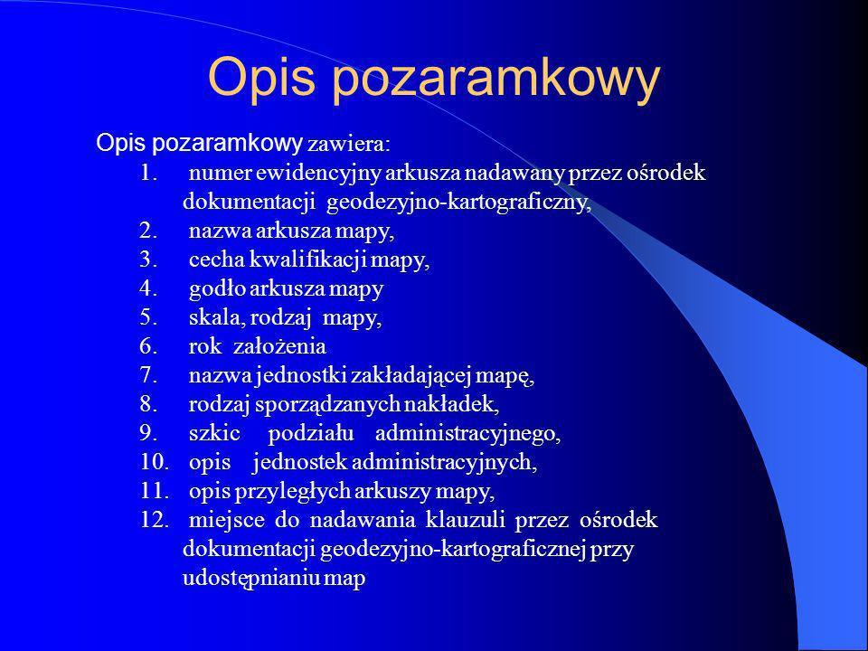 Opis pozaramkowy Opis pozaramkowy zawiera: