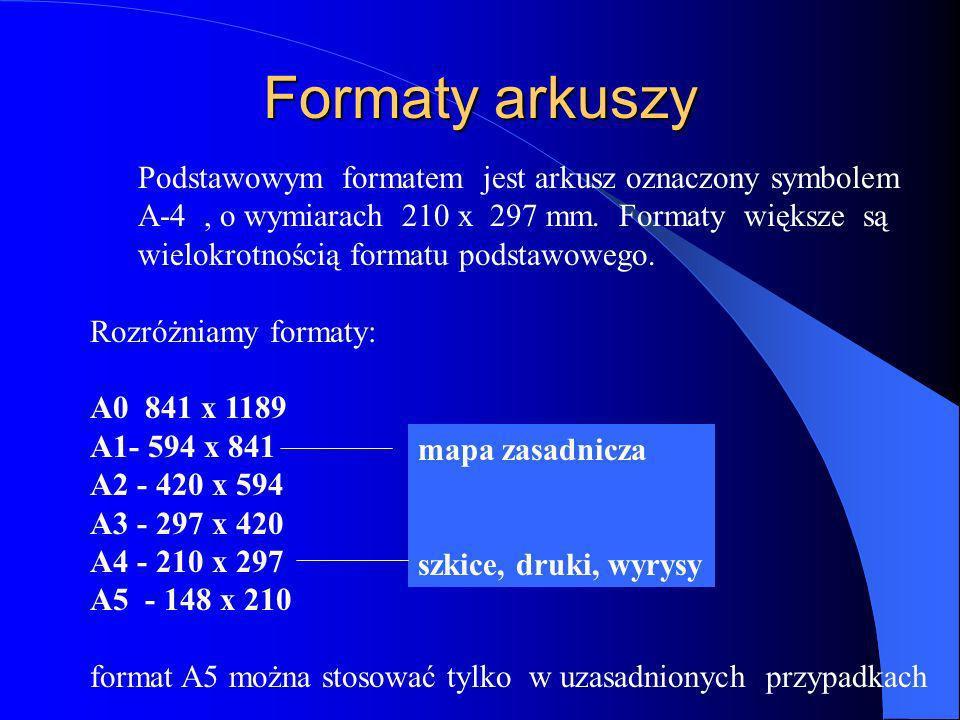 Formaty arkuszy Podstawowym formatem jest arkusz oznaczony symbolem