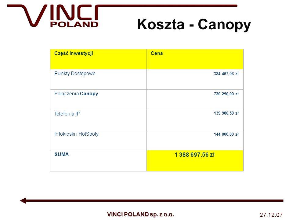Koszta - Canopy 1 388 697,56 zł VINCI POLAND sp. z o.o. 27.12.07