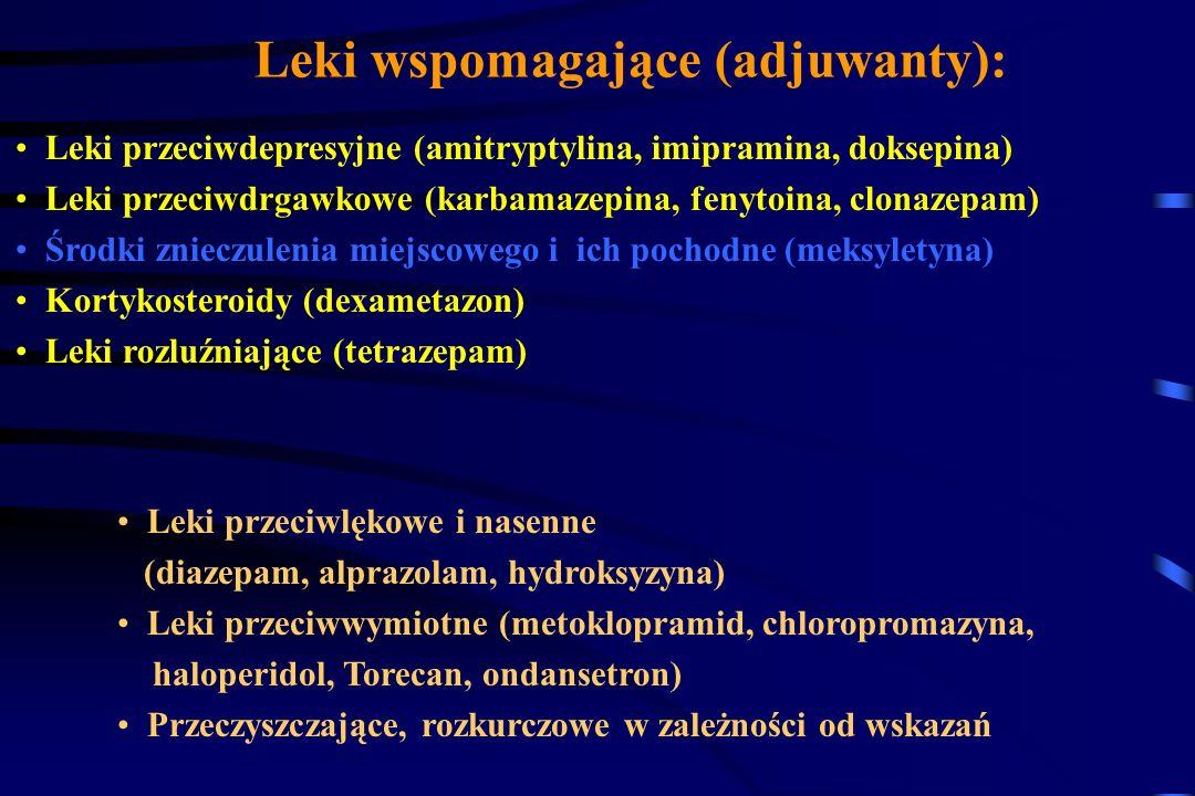 Leki wspomagające (adjuwanty):