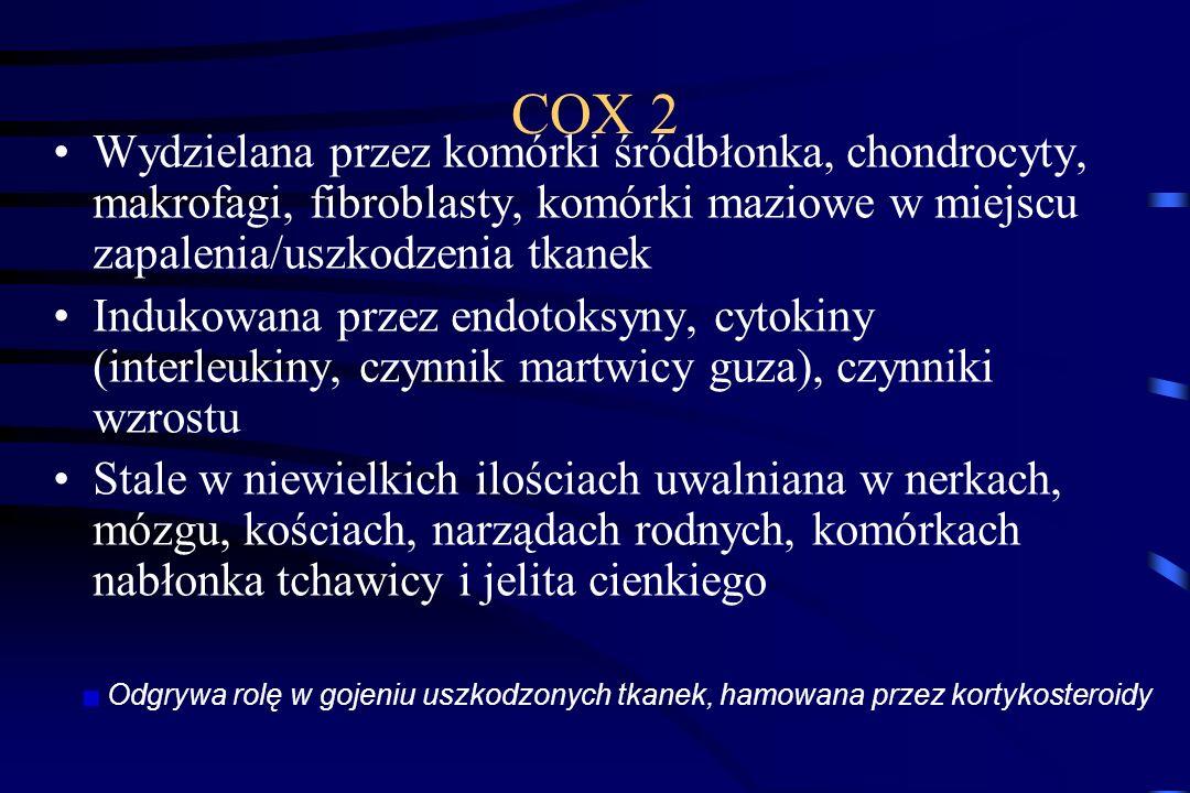 COX 2Wydzielana przez komórki śródbłonka, chondrocyty, makrofagi, fibroblasty, komórki maziowe w miejscu zapalenia/uszkodzenia tkanek.