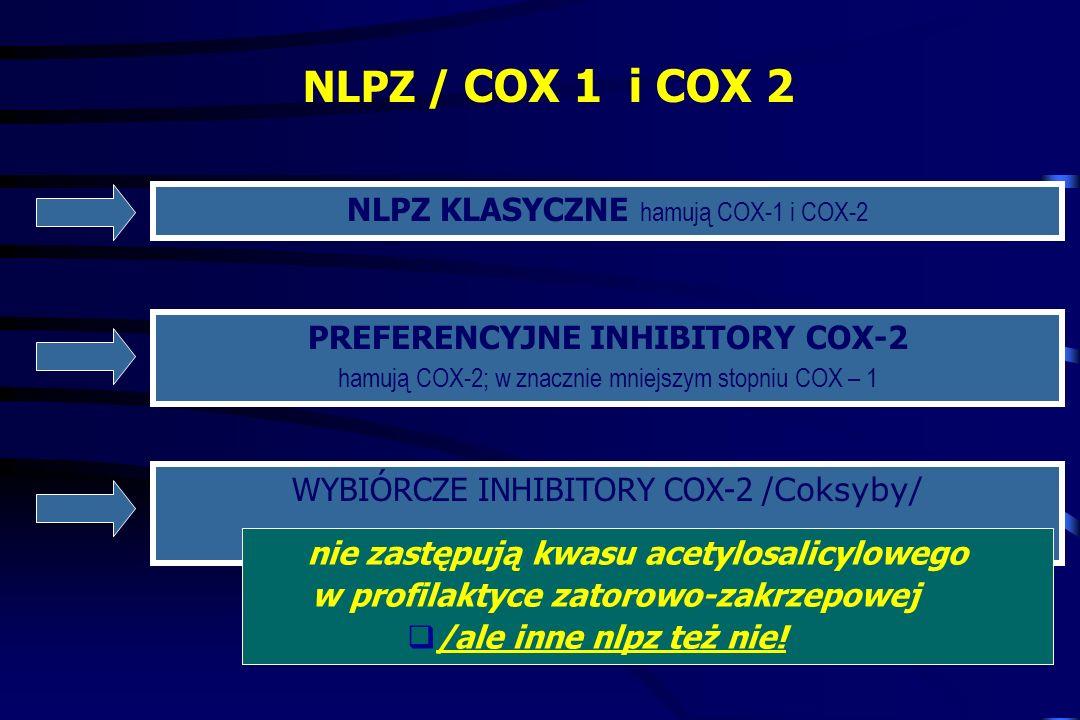 PREFERENCYJNE INHIBITORY COX-2