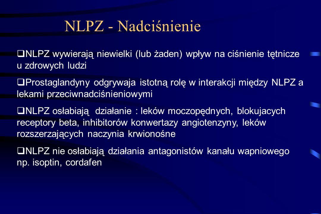 NLPZ - NadciśnienieNLPZ wywierają niewielki (lub żaden) wpływ na ciśnienie tętnicze u zdrowych ludzi.