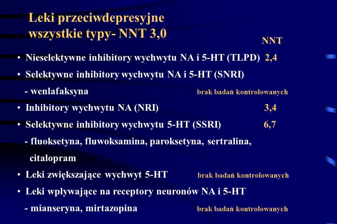 Leki przeciwdepresyjne wszystkie typy- NNT 3,0