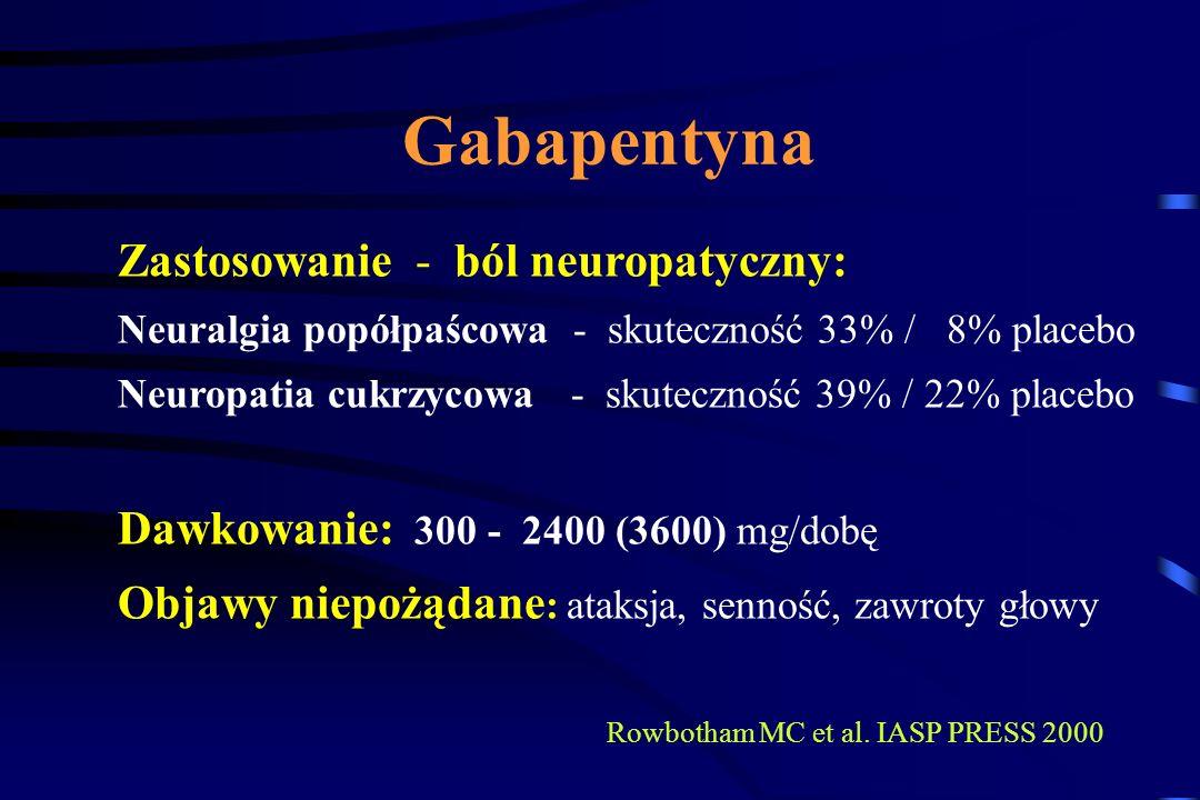 Gabapentyna Zastosowanie - ból neuropatyczny:
