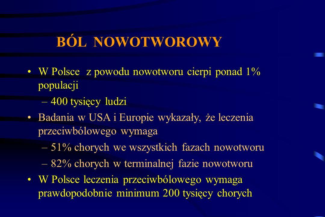 W Polsce z powodu nowotworu cierpi ponad 1% populacji