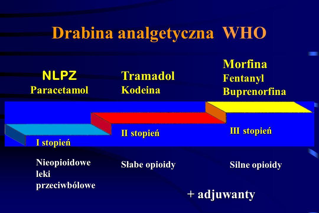 Drabina analgetyczna WHO