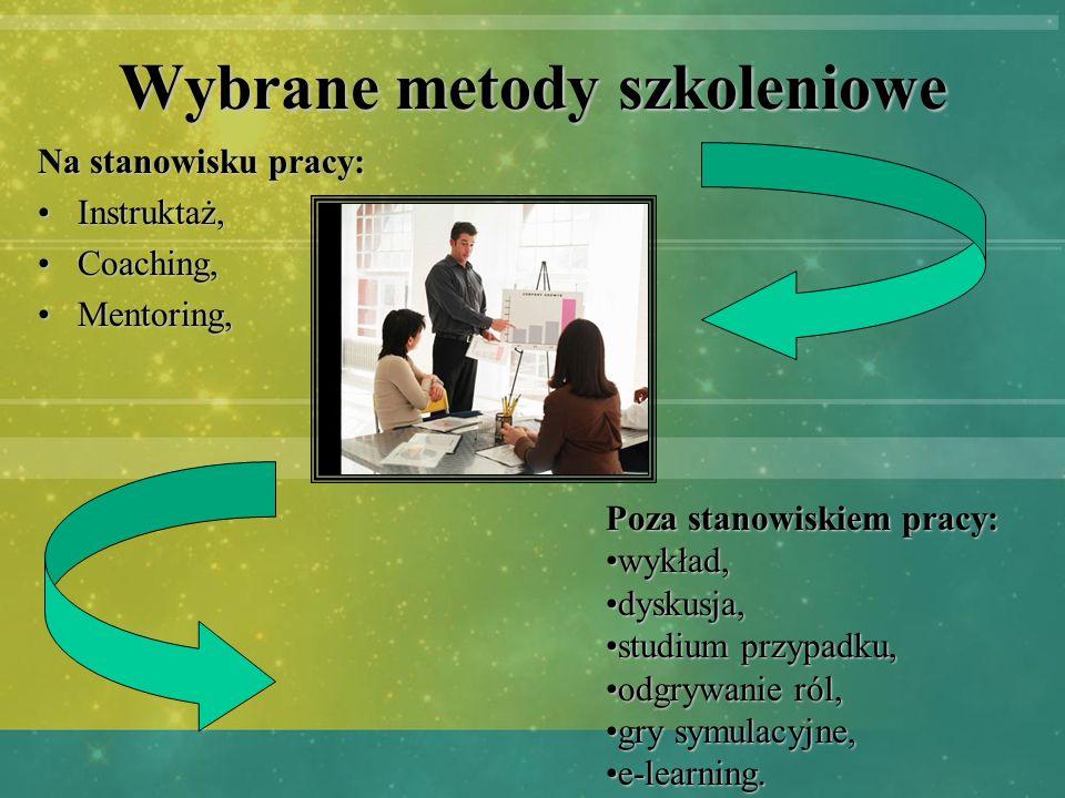 Wybrane metody szkoleniowe