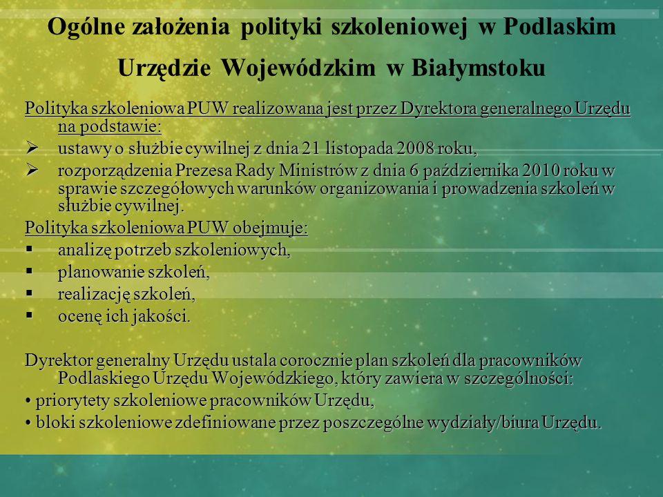 Ogólne założenia polityki szkoleniowej w Podlaskim Urzędzie Wojewódzkim w Białymstoku