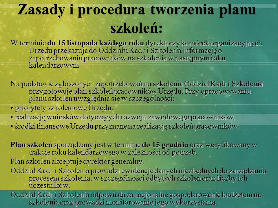 Zasady i procedura tworzenia planu szkoleń: