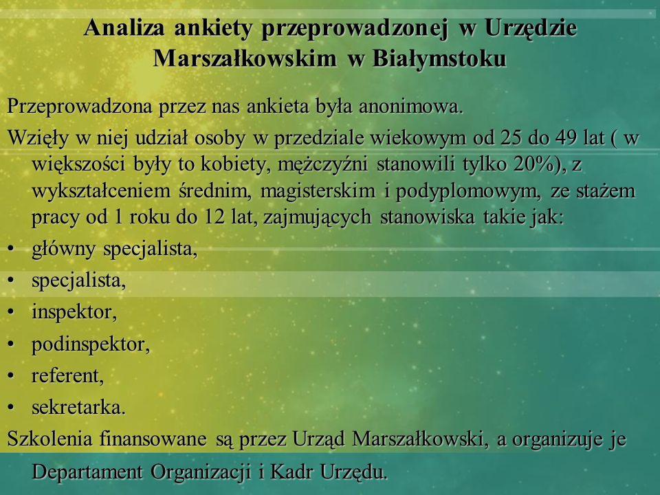 Analiza ankiety przeprowadzonej w Urzędzie Marszałkowskim w Białymstoku