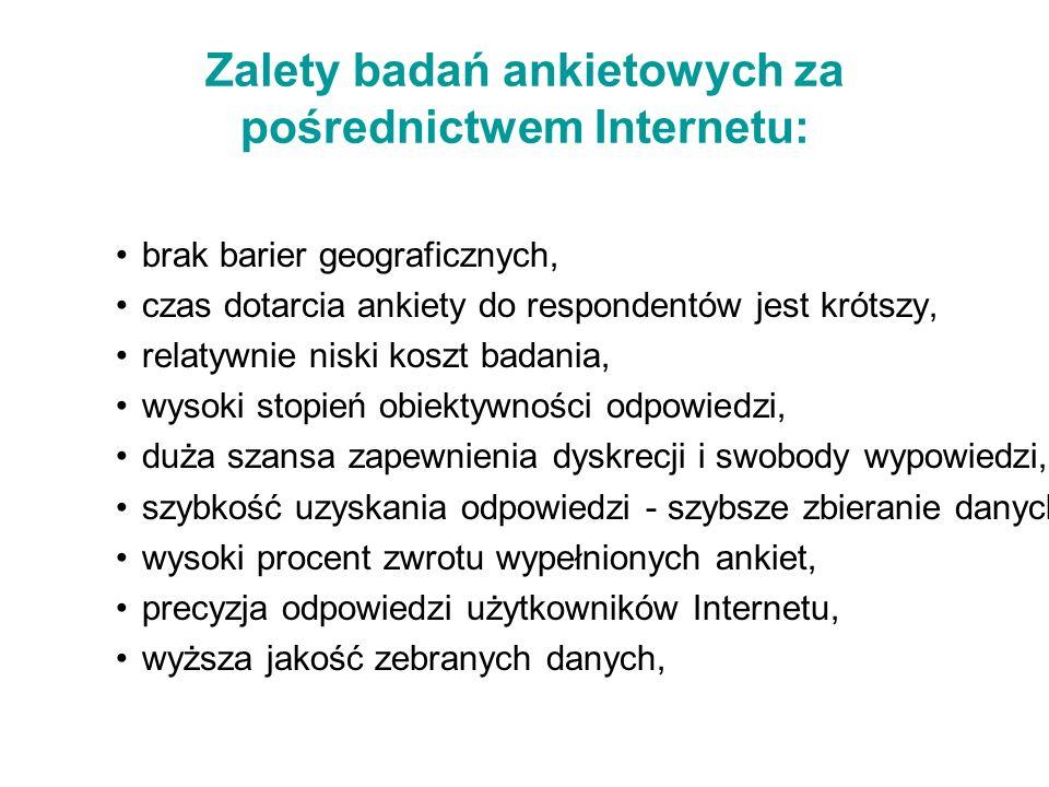 Zalety badań ankietowych za pośrednictwem Internetu: