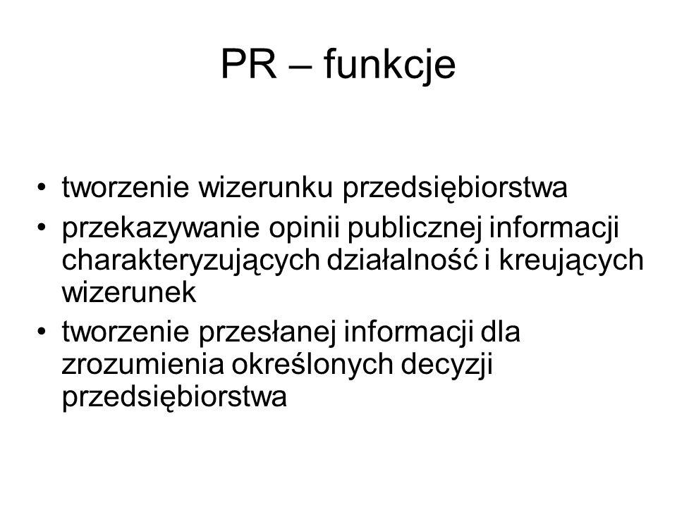 PR – funkcje tworzenie wizerunku przedsiębiorstwa