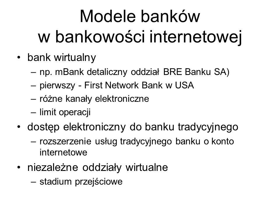 Modele banków w bankowości internetowej