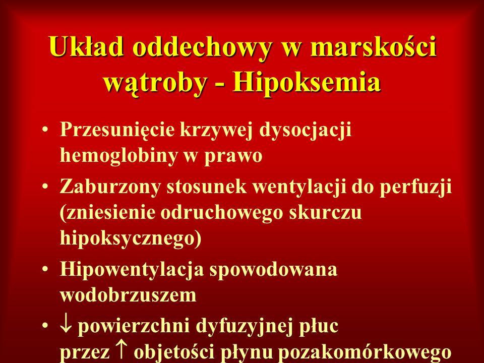 Układ oddechowy w marskości wątroby - Hipoksemia