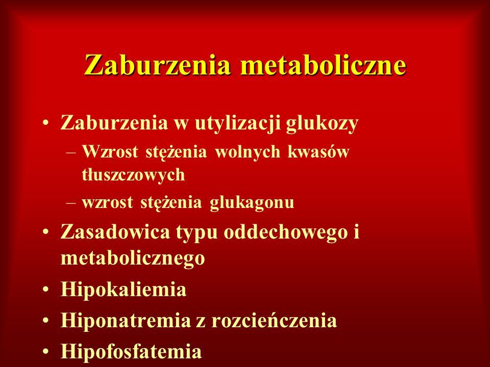 Zaburzenia metaboliczne