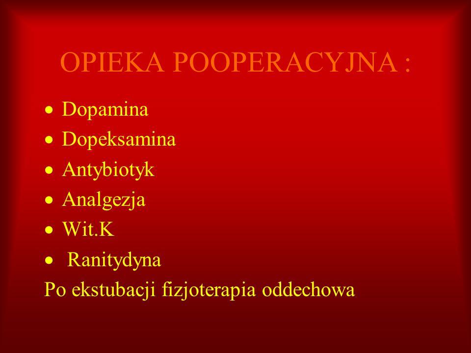 OPIEKA POOPERACYJNA : Dopamina Dopeksamina Antybiotyk Analgezja Wit.K