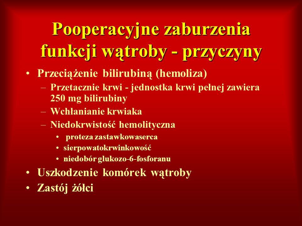 Pooperacyjne zaburzenia funkcji wątroby - przyczyny
