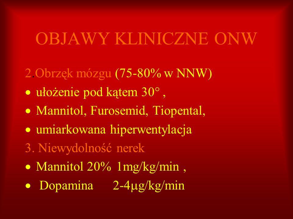 OBJAWY KLINICZNE ONW 2.Obrzęk mózgu (75-80% w NNW)