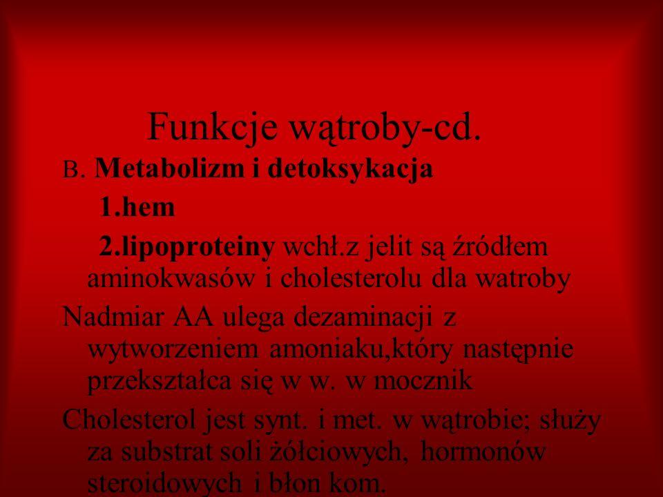 Funkcje wątroby-cd. 1.hem